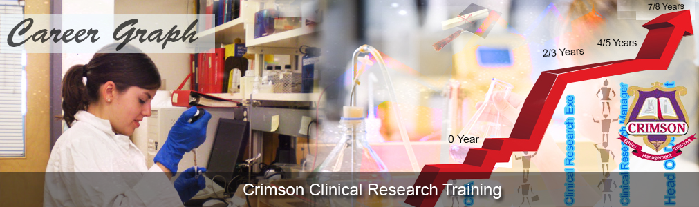 Online Clinical Research Training at www.crimson.org,in